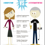 Bendystraw versus Steve Martin